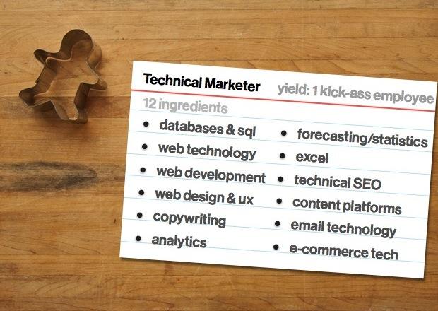 Technical Mktg Blog Post 026