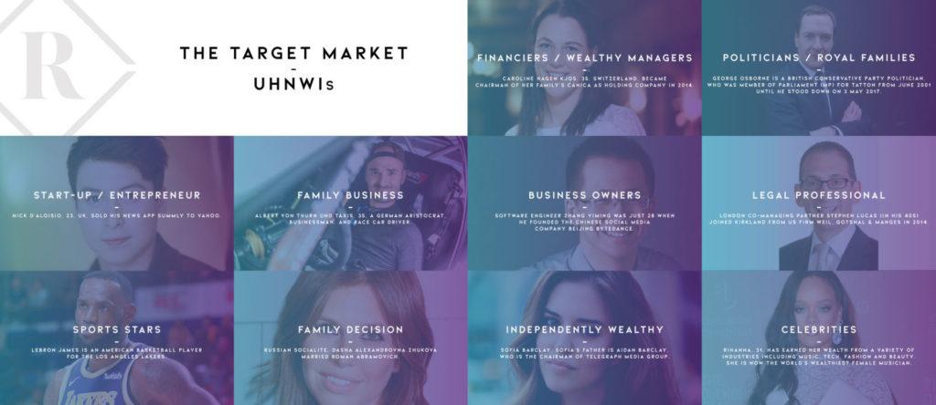 UHNWIs profiles